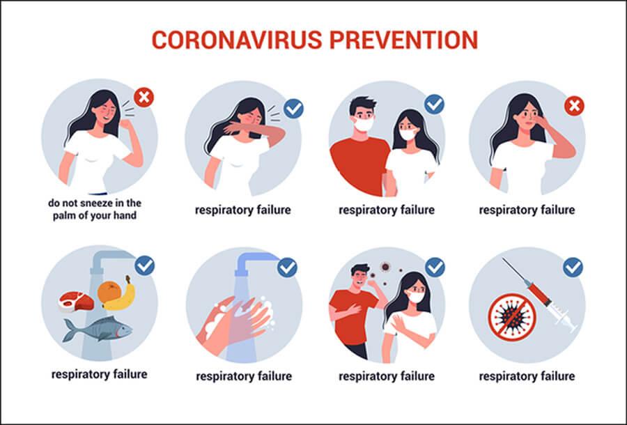 Κοροναϊός 2019-nCoV, μέτρα ατομικής υγιεινής